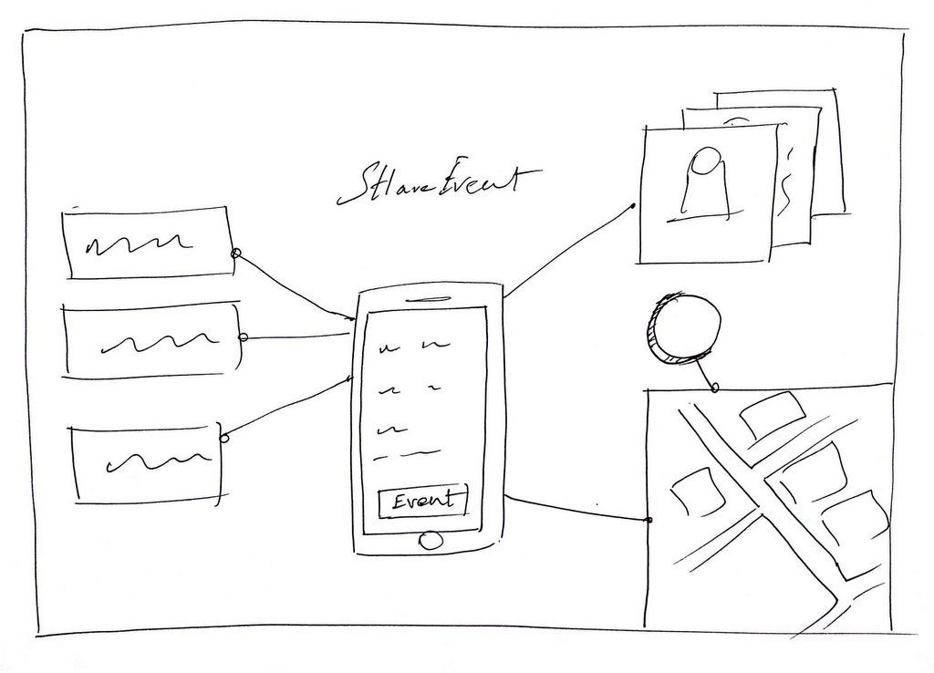 initial-sketches-ux-prototype-tango1