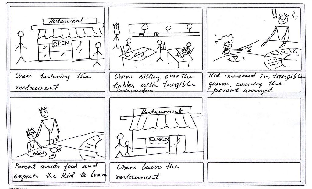storyboards-ux-tabletop-display-prototyping-1