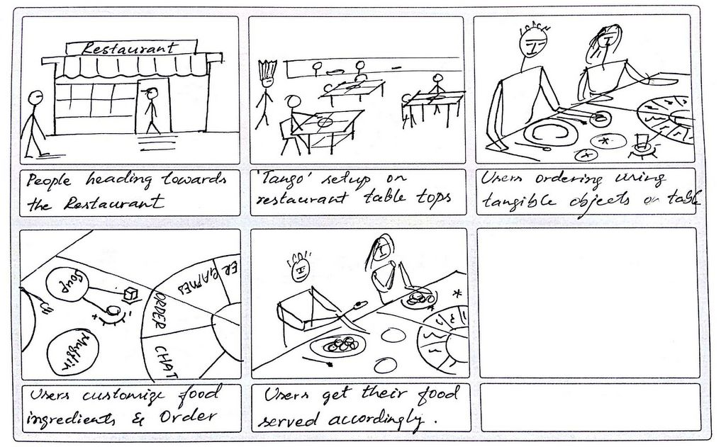 storyboards-ux-tabletop-display-prototyping-2