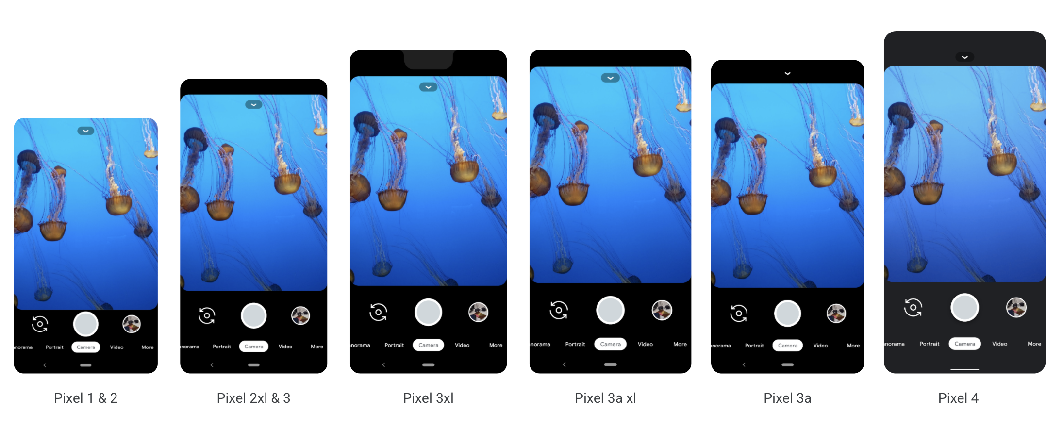 Google Pixel devices